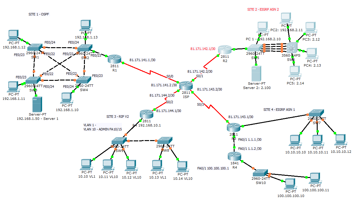 Advanced Home Network Diagram Electrical Wiring Diagrams Basic Setup Ccna Simple Search For U2022