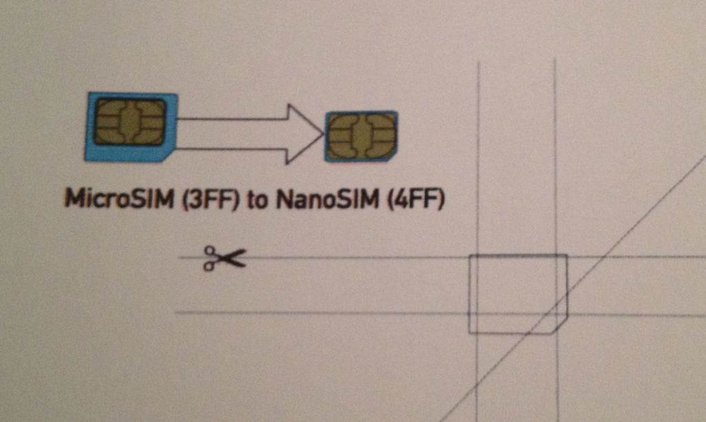 For A Sim Card Cutting Diagram Pictures To Pin On Pinterest